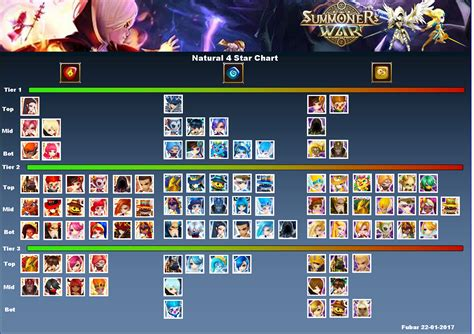 mobile legends tier list mobile legends tier list free clipart with a