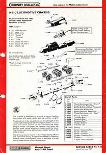 Hornby Railways Collector Guide - Service Sheet