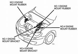 Engine Motor Mounts Locations - Page 2