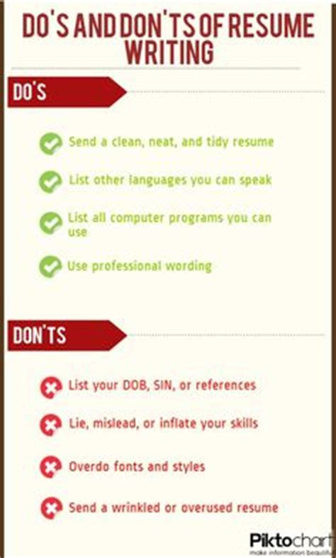 Resume Dos And Donts by Resume And Cover Letter Tips On 46 Pins