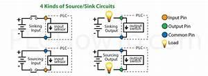 Plc Solutions  Plc Questions
