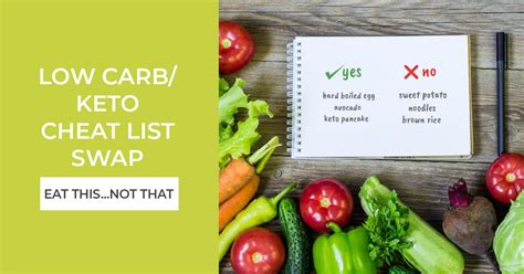 Low Carb/Keto Cheat List Swap - Eat This...Not That