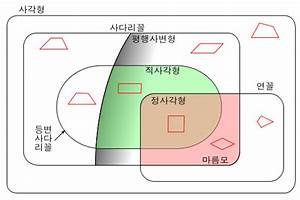 Ud30c Uc77c Quadrilateral Venn Diagram Svg