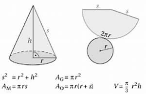 Durchmesser Berechnen Zylinder : formel durchmesser kegel takvim kalender hd ~ Themetempest.com Abrechnung
