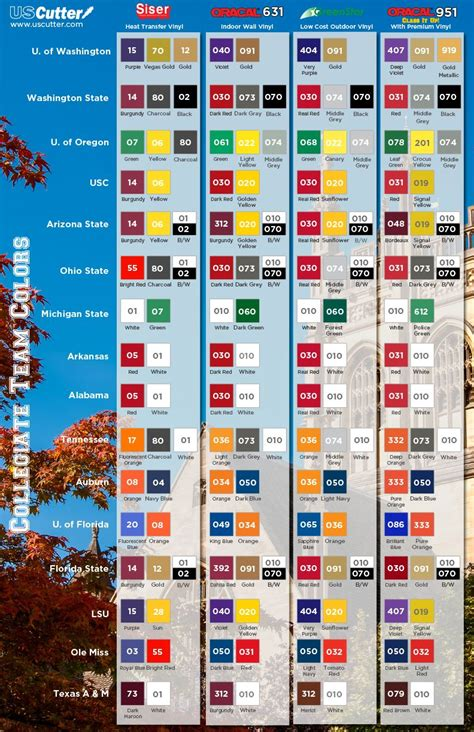 football colors downloadable pdfs of college team vinyl color chart