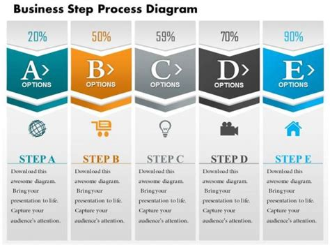 business consulting business step process diagram