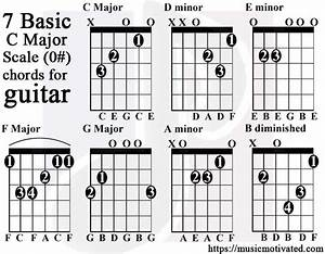 C Major  U0026 A Minor Scale Charts For Guitar And Bass