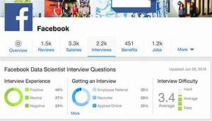 data scientist linkedin india google docs resume best With google documents and data