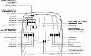 Jaguar Xjs Starter Relay Wiring Diagram