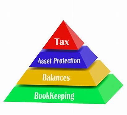 Business Bookkeeping Packages Package Tax Returns Monthly
