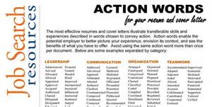 active words resumeactive words resume words in a resume