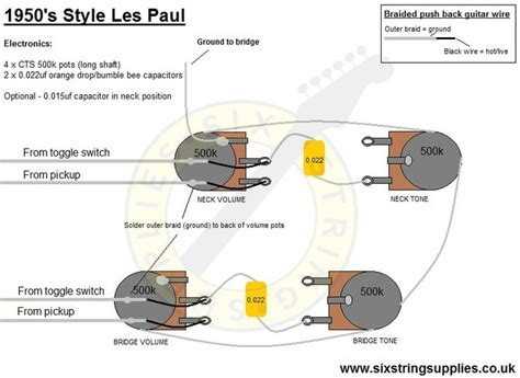 17 best about guitar wiring diagrams on jimmy page the o jays and classic