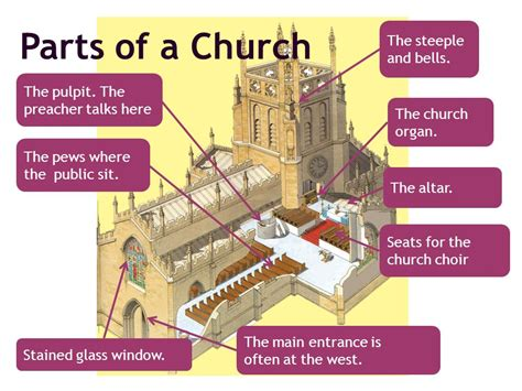 inside a church ppt video online download