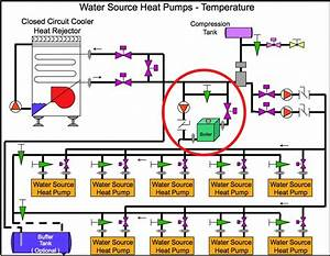 Energy Efficient Hot Water Boiler Plant Design Part 6