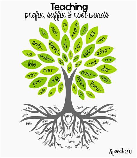 How I Do It Teach Prefixes And Roots  Improve Vocabulary, Prefixes And Language Arts
