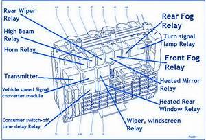 Astra J Fuse Box Diagram. vauxhall astra 6th generation ... on 2011 volkswagen jetta fuse diagram, 2003 jetta fuse diagram, 2010 ford ranger fuse diagram, 2004 vw jetta fuse diagram, 2005 jetta fuse diagram, 2010 ford fusion fuse diagram, 2010 glove box diagram,