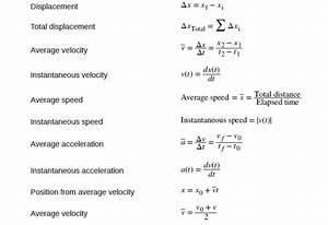 Physics Kinematics Equations Cheat Sheet