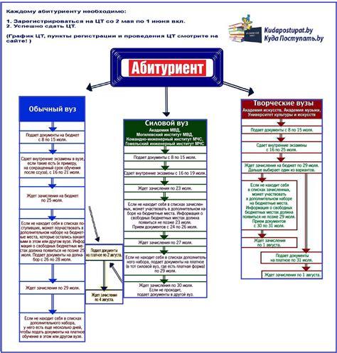 Постановление Пленума Верховного Суда Российской Федерации №30 от г.