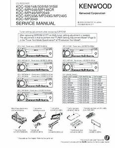 Kenwood Radio Kdc Mp242 Wiring Diagram