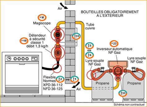 robinet cuisine cuivre faq gaz et sché page 1 installations gaz et ses normes plombiers réunis