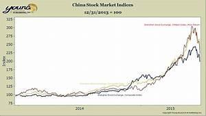 China Stocks Torch Investors
