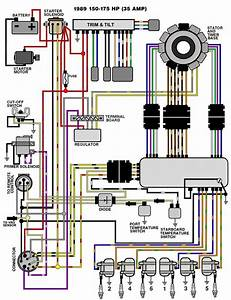 I Need A Wiring Diagram For A 2000 Ocean Pro 150 Hp