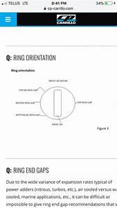 Cp Carrillo Piston Ring Orientation  Xcf