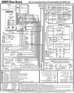Goodman Ac Wiring Diagram Comfortmaker Wiring Diagram  Goodman Furnace Installation Instructions
