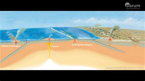 dynamische erde wie entstehen vulkane youtube