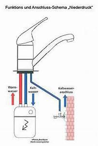 Hornbach Wasserhahn Küche : wasserhahn k che boiler klimaanlage und heizung ~ Orissabook.com Haus und Dekorationen