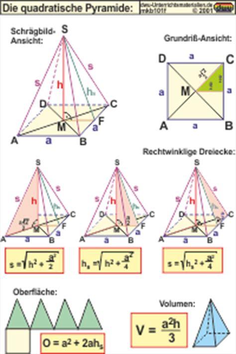 mkb die quadratische pyramide