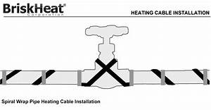 How To Prevent Pipe Freezing With Pipe Heating Cables