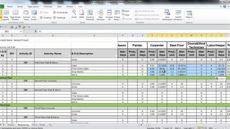 hr department budget template excel  reasons