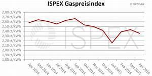Kwh Gas Berechnen : energiemarkt kommentar strompreis und gaspreis weiter ~ Themetempest.com Abrechnung
