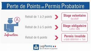 Perte De Point Permis De Conduire : perte de points en permis probatoire legipermis ~ Maxctalentgroup.com Avis de Voitures