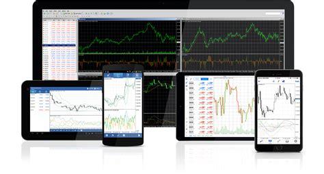 mt4 platform forex platforms 16 trading platforms at xm