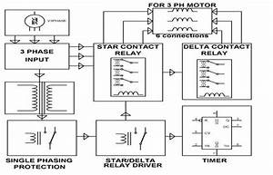 Industrial 3 Phase Motor Wiring Diagram With Transformer And Bell Plc.  ebook automating manufacturing systems with plcs. 3 phase induction motor  with help of industrial star delta. star delta connection of motor2002-acura-tl-radio.info