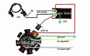 Scooter Stator Coil Wiring Diagram