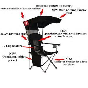renetto original canopy chairs