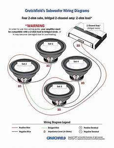 Wiring Diagram For Dual 4 Ohm Subwoofer