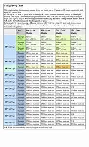 Landscape lighting wire chart : Wiring low voltage landscape lighting malibu