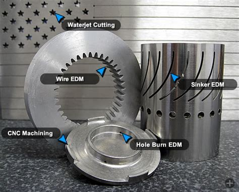 Plunge A Sink by Milco Wire Edm Edm Machining Edm Services Electrical