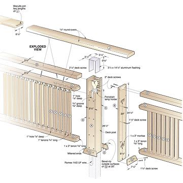 woodwork   build wood deck railing  plans