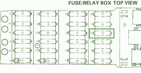 Fuse Box Diagram Mercedes Benz