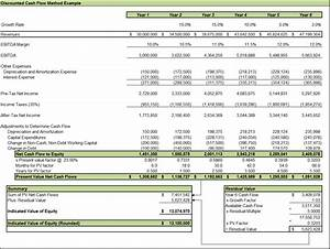 charming discounted cash flow template gallery resume With discounted cash flow analysis excel template
