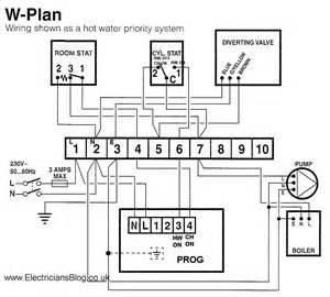 similiar furnace wiring diagram keywords furnace wiring diagram on electric furnace sequencer wiring diagram