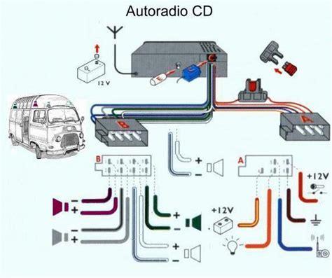 schema cablage autoradio iso