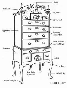 17 Best Images About Diagrams Of Antique Furniture On Pinterest