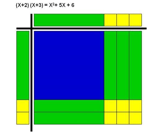 algebra tiles algebra tiles miss parsons s classroom