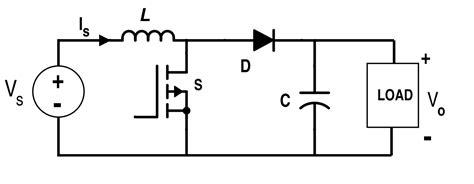 Analysis Four Converters Equilibrium